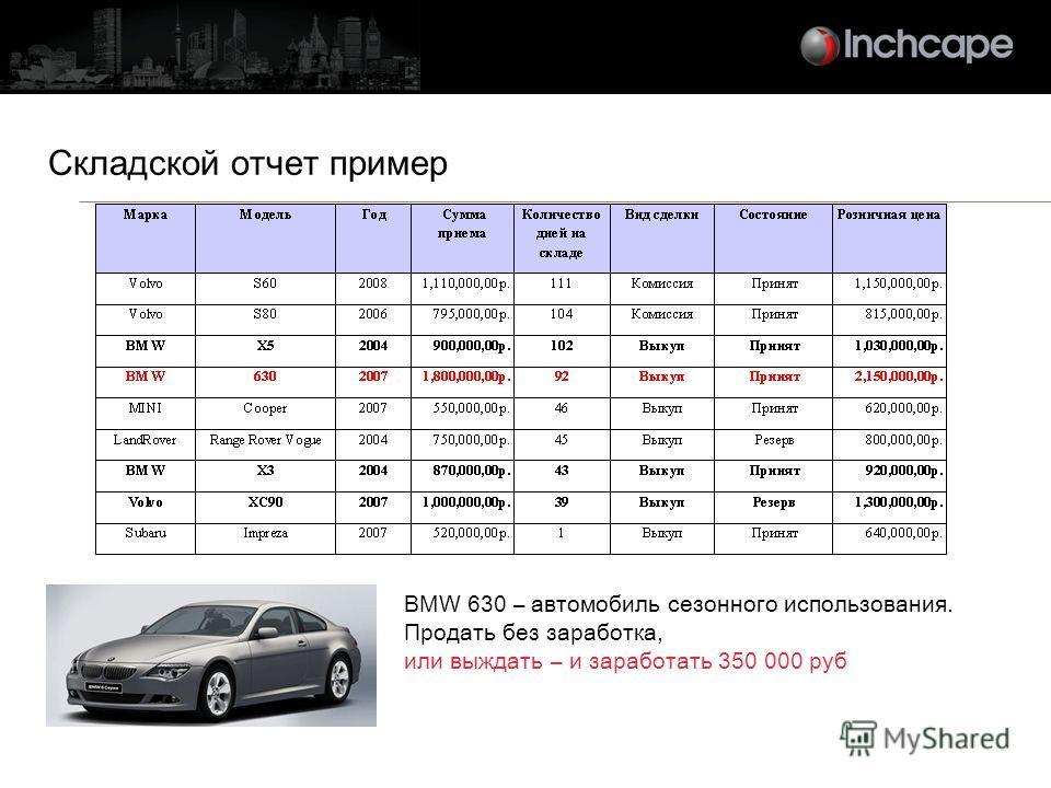 Складской отчет пример BMW 630 – автомобиль сезонного использования. Продать без заработка, или выждать – и заработать 350 000 руб
