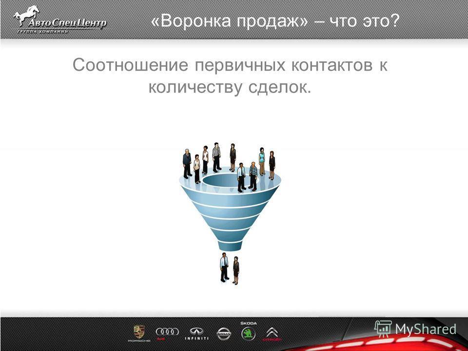 Название слайда Соотношение первичных контактов к количеству сделок. «Воронка продаж» – что это?