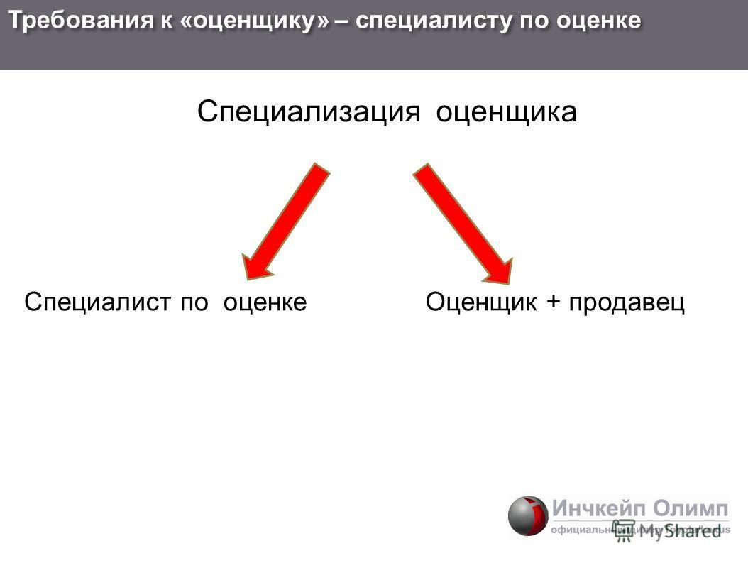 Требования к « оценщику » – специалисту по оценке Специализация оценщика Специалист по оценкеОценщик + продавец