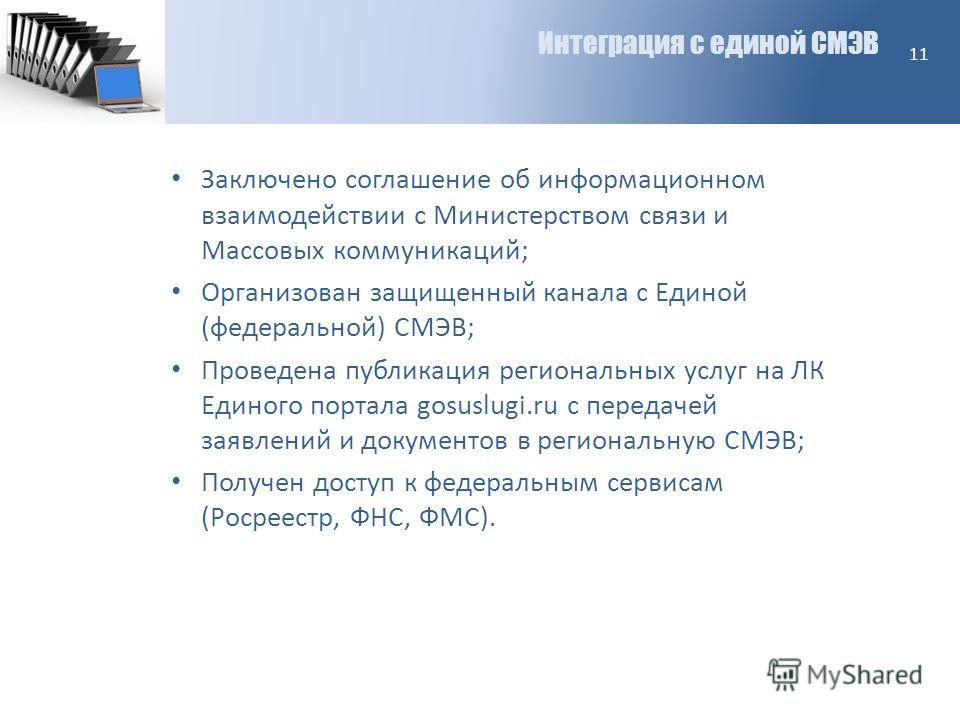 Интеграция с единой СМЭВ 11 Заключено соглашение об информационном взаимодействии с Министерством связи и Массовых коммуникаций; Организован защищенный канала с Единой (федеральной) СМЭВ; Проведена публикация региональных услуг на ЛК Единого портала