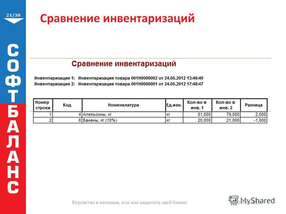 21/30 Сравнение инвентаризаций 24.10.2012Воровство в магазине, или как защитить свой бизнес