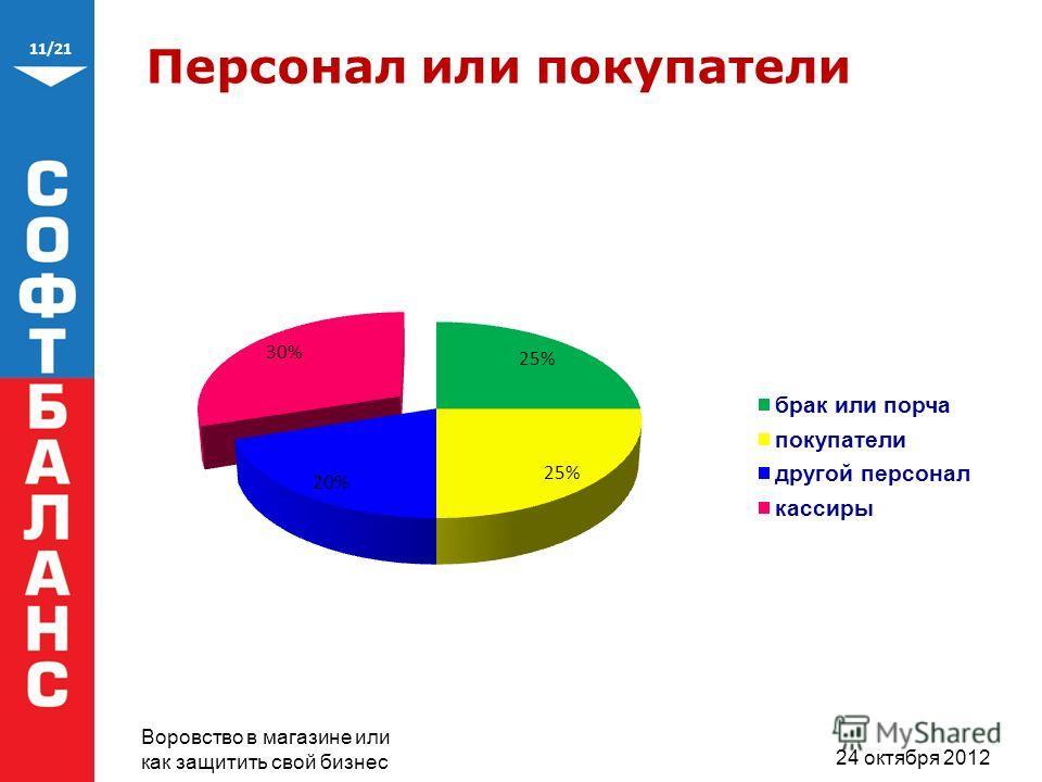 11/21 Воровство в магазине или как защитить свой бизнес Персонал или покупатели 24 октября 2012