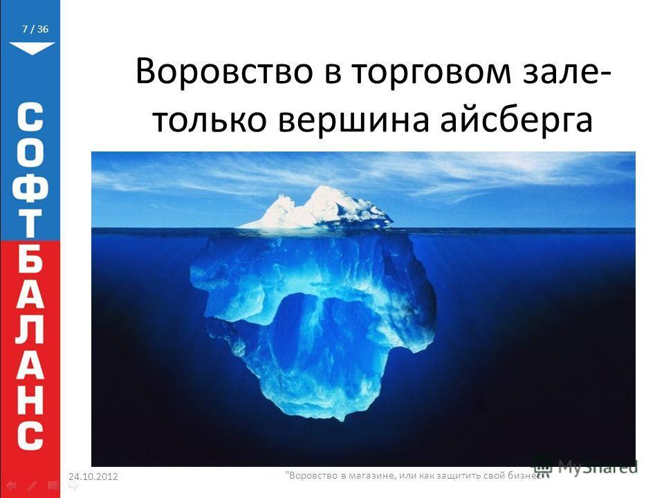 / 36 Воровство в торговом зале- только вершина айсберга 24.10.2012 Воровство в магазине, или как защитить свой бизнес 7