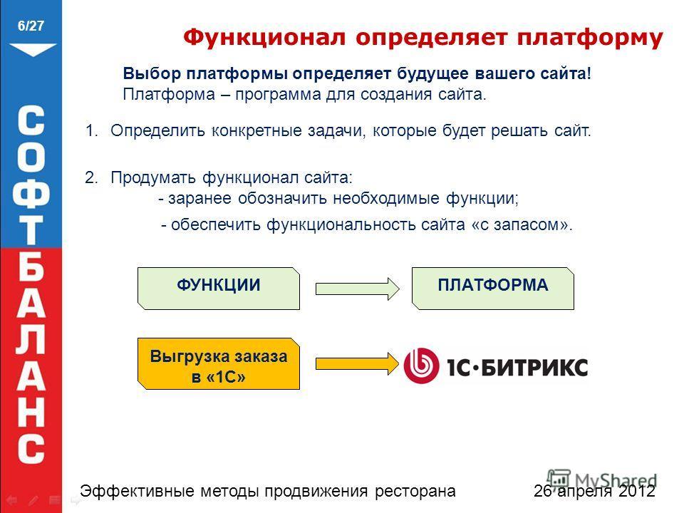 Функционал определяет платформу 6/27 Эффективные методы продвижения ресторана 26 апреля 2012 1.Определить конкретные задачи, которые будет решать сайт. 2.Продумать функционал сайта: - заранее обозначить необходимые функции; - обеспечить функционально