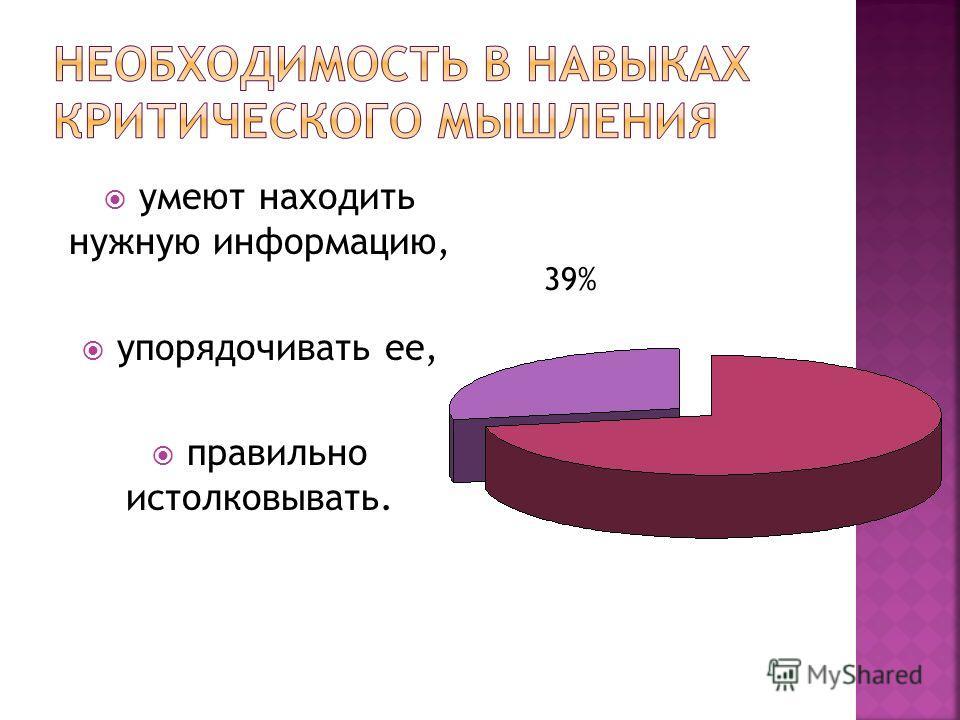 умеют находить нужную информацию, упорядочивать ее, правильно истолковывать. 39%