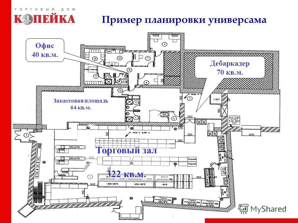 8 Пример планировки универсама Торговый зал 322 кв.м. Офис 40 кв.м. Дебаркадер 70 кв.м. Закассовая площадь 64 кв.м.