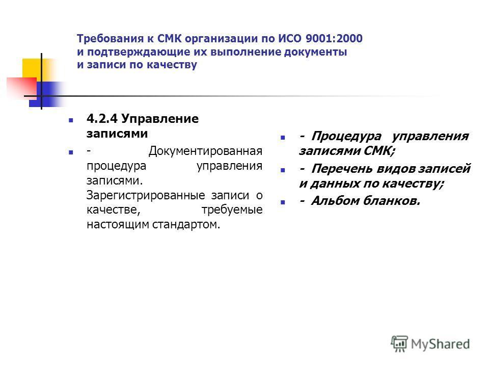 Требования к СМК организации по ИСО 9001:2000 и подтверждающие их выполнение документы и записи по качеству 4.2.4 Управление записями - Документированная процедура управления записями. Зарегистрированные записи о качестве, требуемые настоящим стандар
