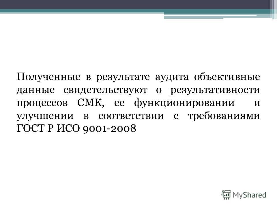 Полученные в результате аудита объективные данные свидетельствуют о результативности процессов СМК, ее функционировании и улучшении в соответствии с требованиями ГОСТ Р ИСО 9001-2008