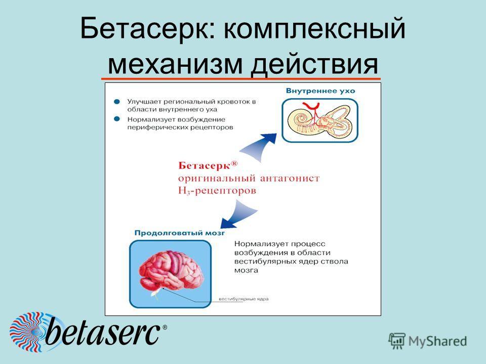 Бетасерк: комплексный механизм действия