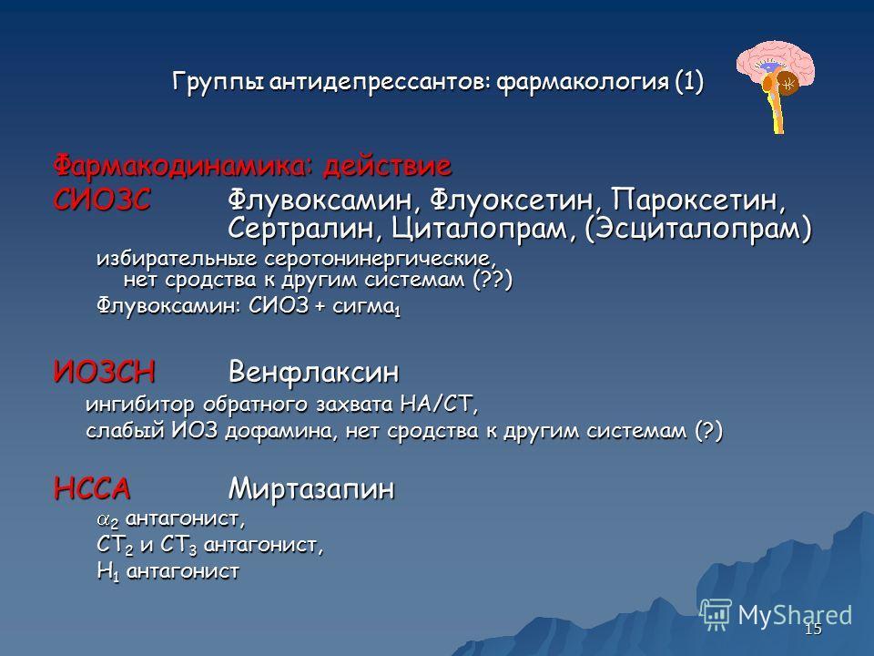 15 Группы антидепрессантов: фармакология (1) Фармакодинамика: действие СИОЗС Флувоксамин, Флуоксетин, Пароксетин, Сертралин, Циталопрам, (Эсциталопрам) избирательные серотонинергические, нет сродства к другим системам (??) Флувоксамин: СИОЗ + сигма 1