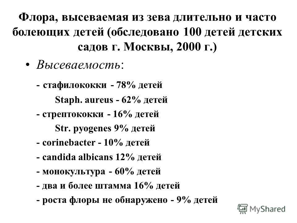 Флора, высеваемая из зева длительно и часто болеющих детей (обследовано 100 детей детских садов г. Москвы, 2000 г.) Высеваемость: - стафилококки - 78% детей Staph. aureus - 62% детей - стрептококки - 16% детей Str. pyogenes 9% детей - corinebacter -