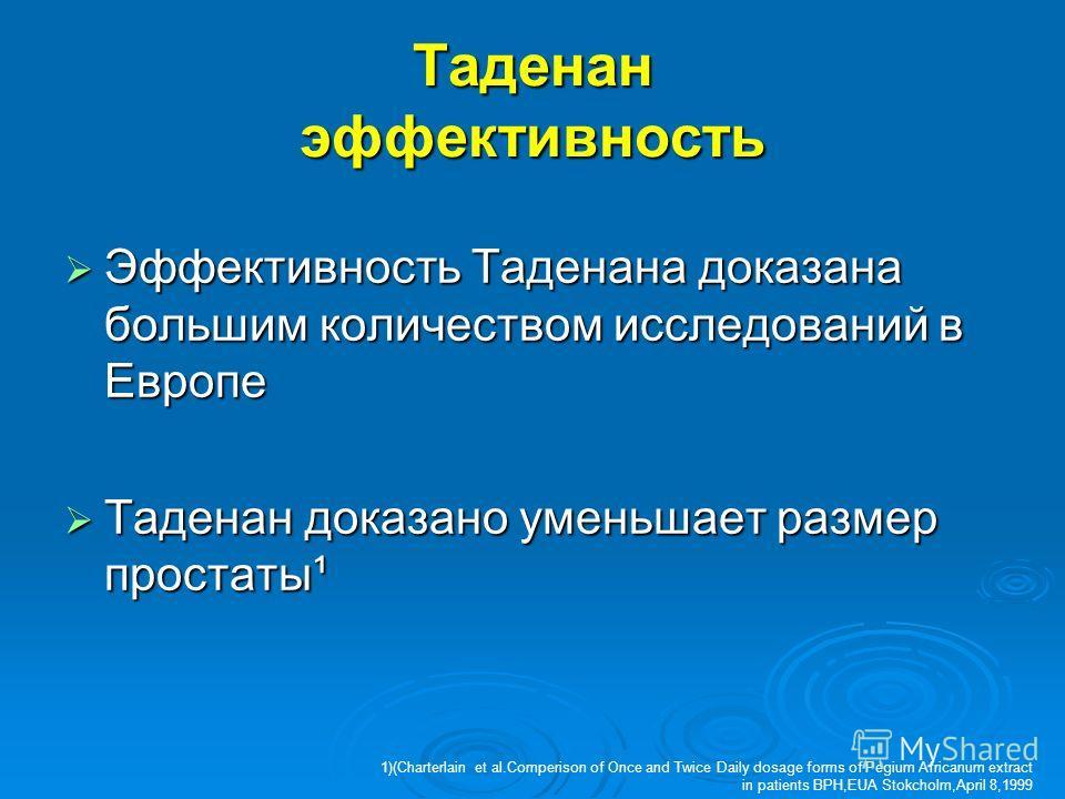 Эффективность Таденана доказана большим количеством исследований в Европе Эффективность Таденана доказана большим количеством исследований в Европе Таденан доказано уменьшает размер простаты¹ Таденан доказано уменьшает размер простаты¹ Таденан эффект