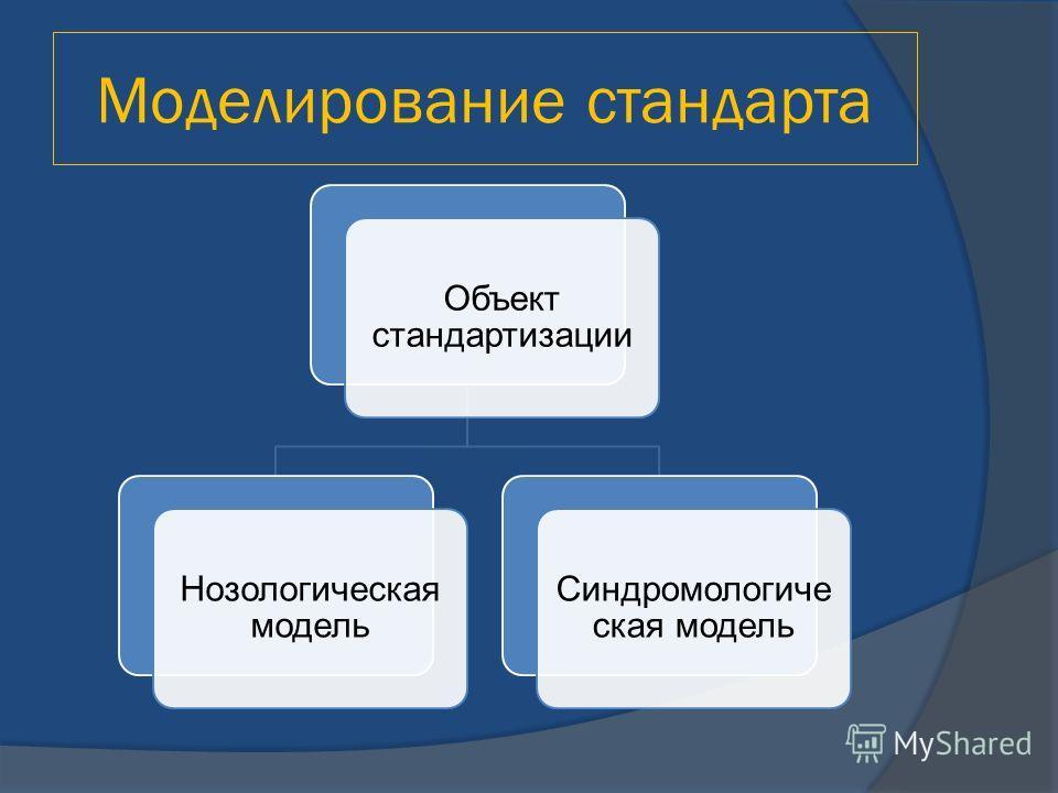 Моделирование стандарта Объект стандартизации Нозологическая модель Синдромологиче ская модель