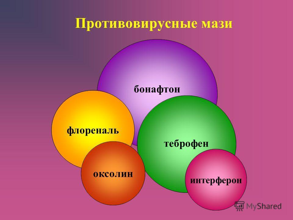 Противовирусные мази бонафтон теброфен флореналь оксолин интерферон