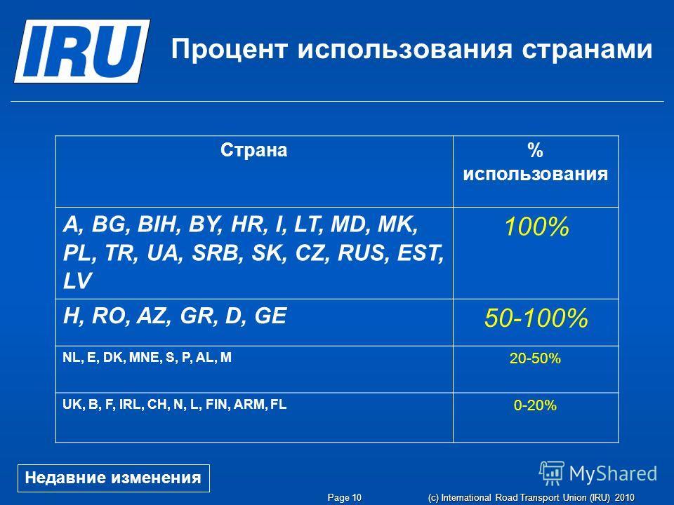 Page 10 (c) International Road Transport Union (IRU) 2010 Страна % использования A, BG, BIH, BY, HR, I, LT, MD, MK, PL, TR, UA, SRB, SK, CZ, RUS, EST, LV 100% H, RO, AZ, GR, D, GE 50-100% NL, E, DK, MNE, S, P, AL, M 20-50% UK, B, F, IRL, CH, N, L, FI