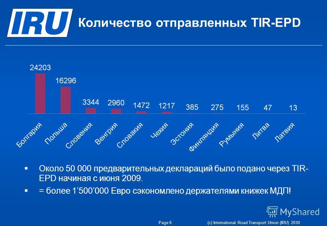 Page 6(c) International Road Transport Union (IRU) 2010 Около 50 000 предварительных деклараций было подано через TIR- EPD начиная с июня 2009. = более 1500000 Евро сэкономлено держателями книжек МДП! Количество отправленных TIR-EPD