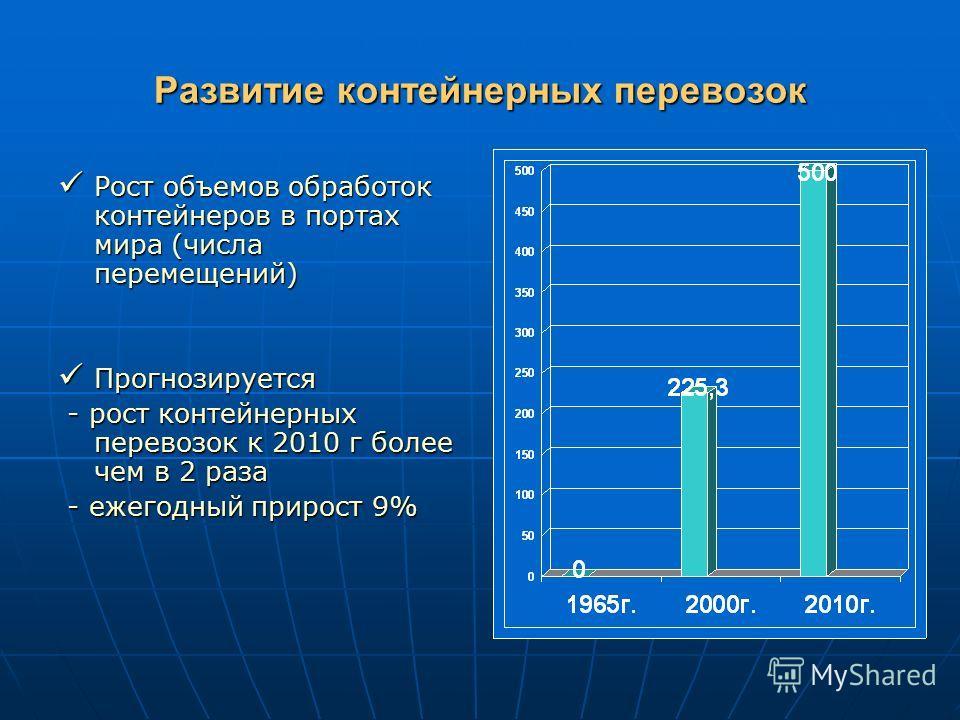 Развитие контейнерных перевозок Рост объемов обработок контейнеров в портах мира (числа перемещений) Рост объемов обработок контейнеров в портах мира (числа перемещений) Прогнозируется Прогнозируется - рост контейнерных перевозок к 2010 г более чем в
