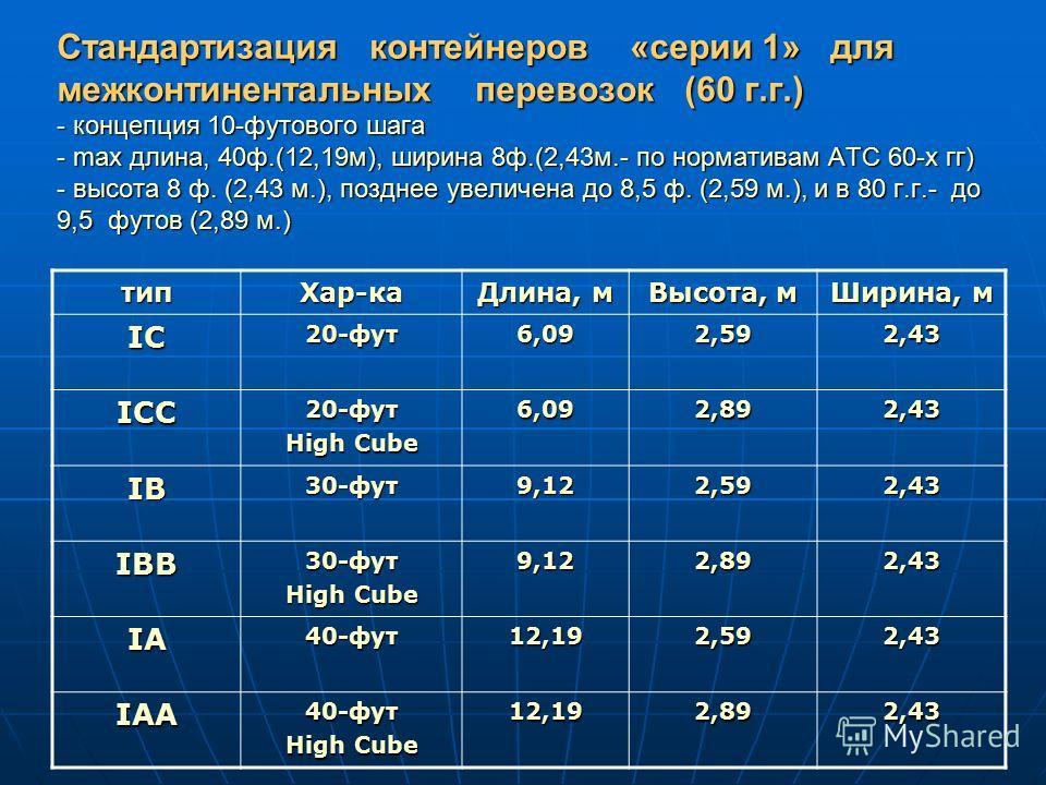 Стандартизация контейнеров «серии 1» для межконтинентальных перевозок (60 г.г.) - концепция 10-футового шага - maх длина, 40ф.(12,19м), ширина 8ф.(2,43м.- по нормативам АТС 60-х гг) - высота 8 ф. (2,43 м.), позднее увеличена до 8,5 ф. (2,59 м.), и в