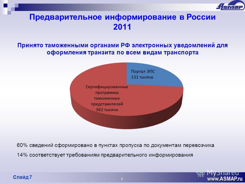 www.ASMAP.ru 7 Предварительное информирование в России 2011 Принято таможенными органами РФ электронных уведомлений для оформления транзита по всем видам транспорта 60% сведений сформировано в пунктах пропуска по документам перевозчика 14% соответств
