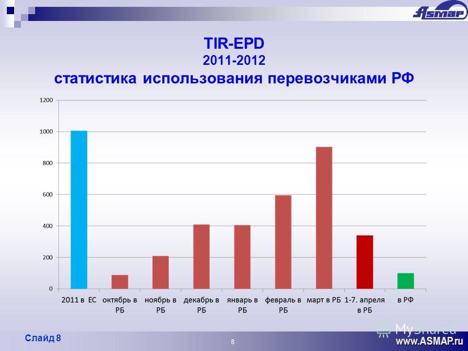 www.ASMAP.ru 8 TIR-EPD 2011-2012 статистика использования перевозчиками РФ Слайд 8