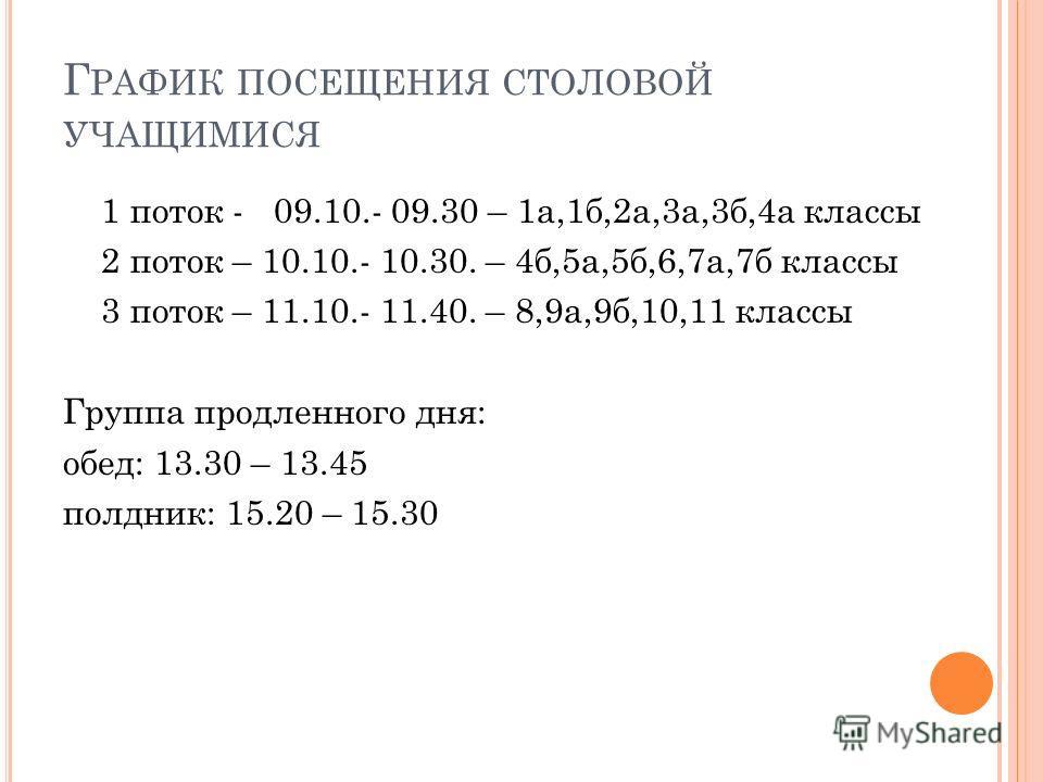 Г РАФИК ПОСЕЩЕНИЯ СТОЛОВОЙ УЧАЩИМИСЯ 1 поток - 09.10.- 09.30 – 1а,1б,2а,3а,3б,4а классы 2 поток – 10.10.- 10.30. – 4б,5а,5б,6,7а,7б классы 3 поток – 11.10.- 11.40. – 8,9а,9б,10,11 классы Группа продленного дня: обед: 13.30 – 13.45 полдник: 15.20 – 15