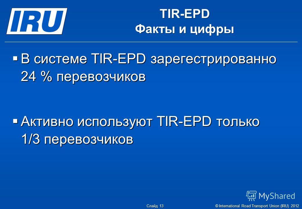 TIR-EPD Факты и цифры В системе TIR-EPD зарегестрированно 24 % перевозчиков В системе TIR-EPD зарегестрированно 24 % перевозчиков Активно используют TIR-EPD только 1/3 перевозчиков Активно используют TIR-EPD только 1/3 перевозчиков Слайд 13 © Interna