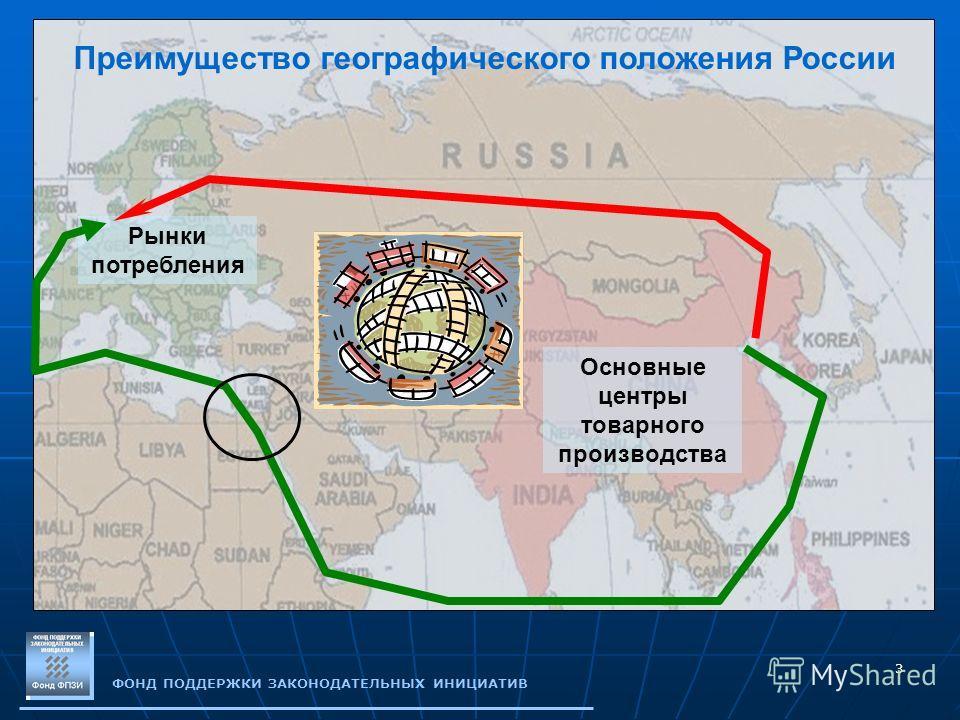 3 Преимущество географического положения России Основные центры товарного производства Рынки потребления ФОНД ПОДДЕРЖКИ ЗАКОНОДАТЕЛЬНЫХ ИНИЦИАТИВ