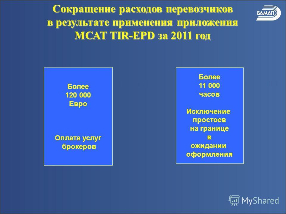 Сокращение расходов перевозчиков в результате применения приложения МСАТ TIR-EPD за 2011 год Более 120 000 Евро Оплата услуг брокеров Более 11 000 часов Исключение простоев на границе в ожидании оформления