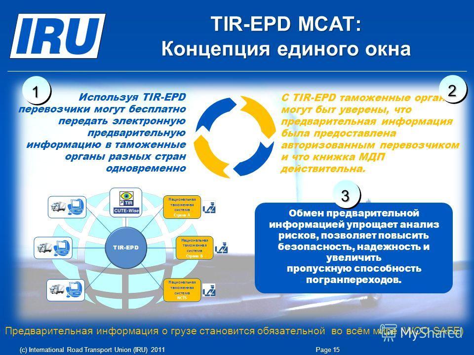 TIR-EPD МСАТ: Концепция единого окна Предварительная информация о грузе становится обязательной во всём мире (WCO SAFE) Page 15(c) International Road Transport Union (IRU) 2011 Используя TIR-EPD перевозчики могут бесплатно передать электронную предва