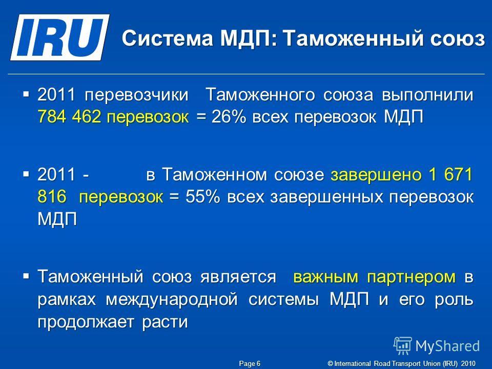 Система МДП: Таможенный союз 2011 перевозчики Таможенного союза выполнили 784 462 перевозок = 26% всех перевозок МДП 2011 перевозчики Таможенного союза выполнили 784 462 перевозок = 26% всех перевозок МДП 2011 - в Таможенном союзе завершено 1 671 816