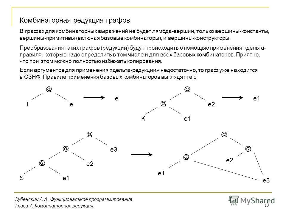 10 Кубенский А.А. Функциональное программирование. В графах для комбинаторных выражений не будет лямбда-вершин, только вершины-константы, вершины-примитивы (включая базовые комбинаторы), и вершины-конструкторы. Комбинаторная редукция графов Глава 7.