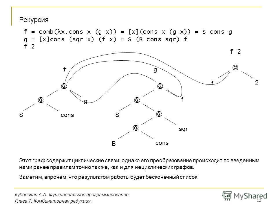 13 Кубенский А.А. Функциональное программирование. Рекурсия Глава 7. Комбинаторная редукция. Этот граф содержит циклические связи, однако его преобразование происходит по введенным нами ранее правилам точно так же, как и для нециклических графов. f =