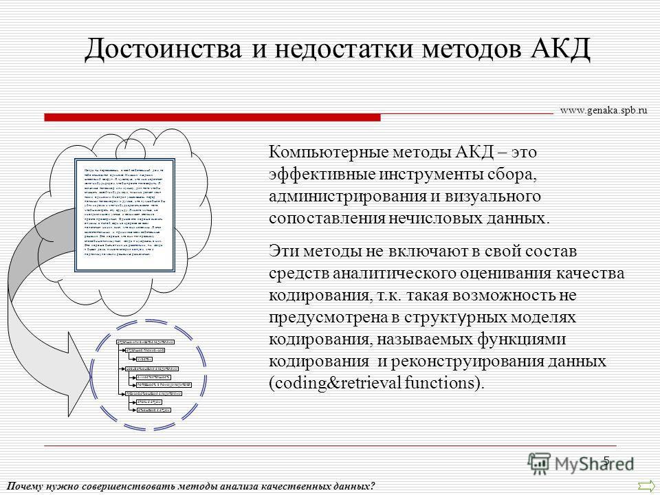 5 Почему нужно совершенствовать методы анализа качественных данных? www.genaka.spb.ru Достоинства и недостатки методов АКД Компьютерные методы АКД – это эффективные инструменты сбора, администрирования и визуального сопоставления нечисловых данных. Э