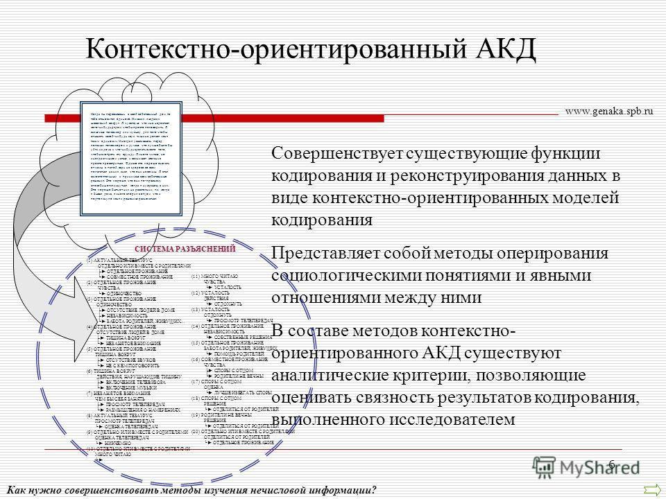 6 Как нужно совершенствовать методы изучения нечисловой информации? www.genaka.spb.ru Контекстно-ориентированный АКД Совершенствует существующие функции кодирования и реконструирования данных в виде контекстно-ориентированных моделей кодирования Пред