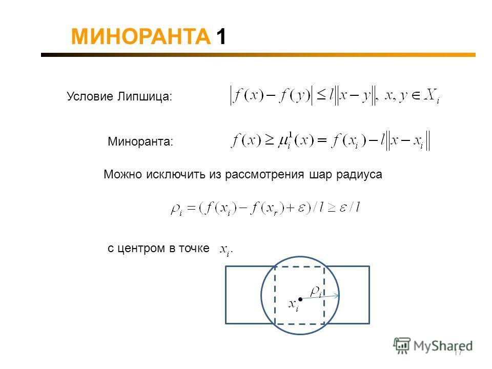 17 МИНОРАНТА 1 Условие Липшица: Миноранта: Можно исключить из рассмотрения шар радиуса с центром в точке.