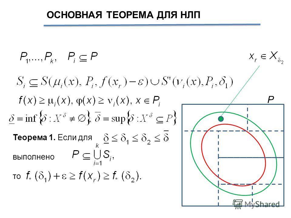ОСНОВНАЯ ТЕОРЕМА ДЛЯ НЛП Теорема 1. Если для, выполнено то P