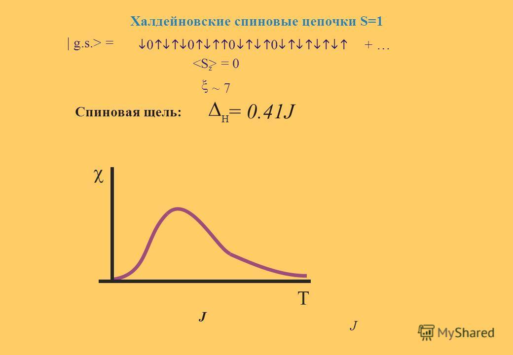 Восприимчивость спин-пайерлсовского магнетика Hase et al PRL 1993