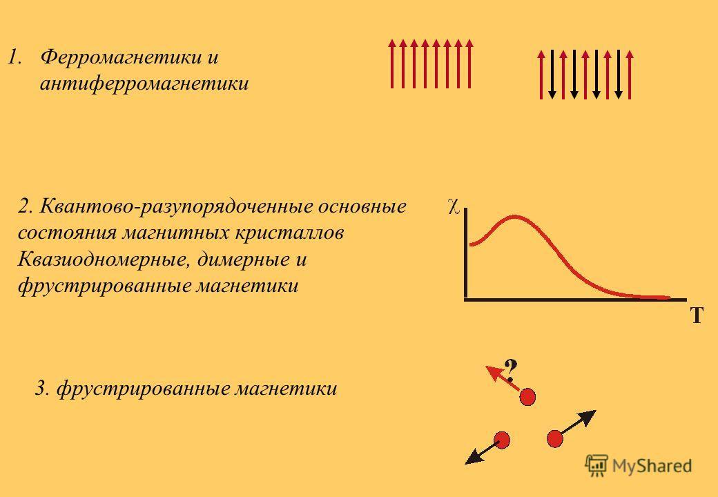 Новые магнитные состояния в кристаллах А.И.Смирнов Институт физических проблем им. П. Л. Капицы РАН МФТИ 3 марта 2006