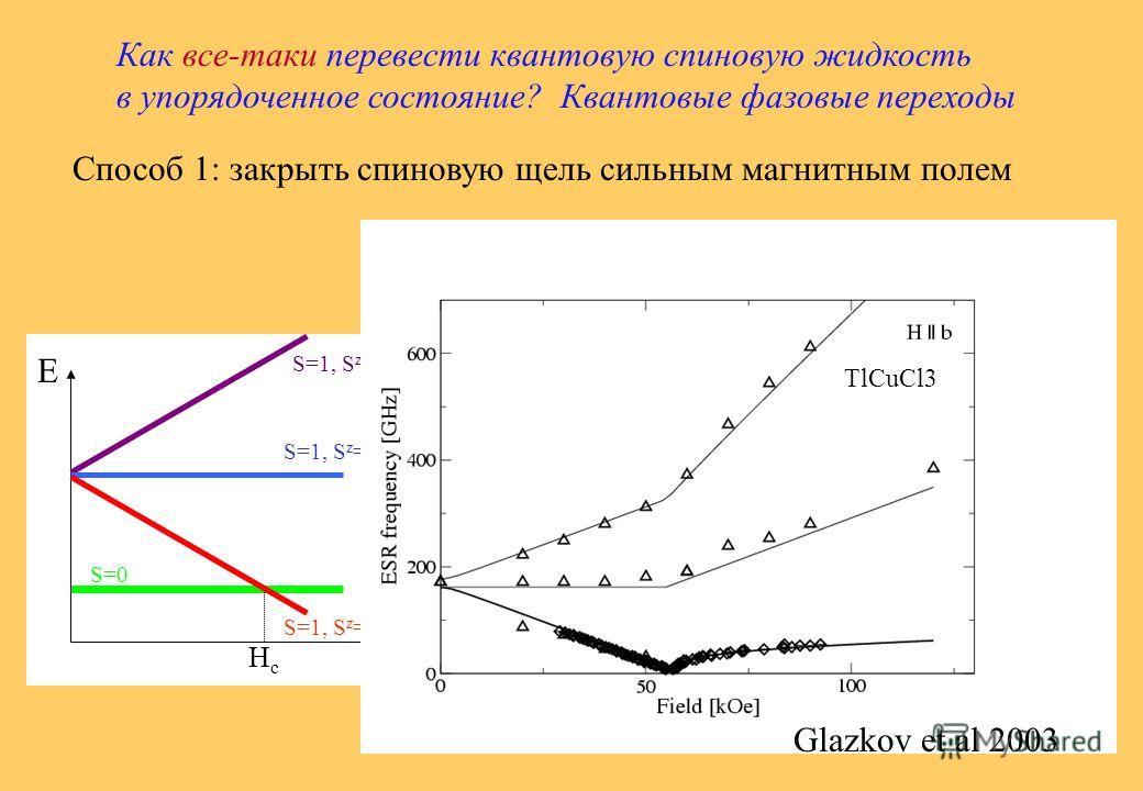 Квантовые жидкости: a)Бесщелевые - цепочка спинов S=1/2 b)Спин-щелевые – цепочка спинов S=1, димеризованная цепочка спинов S=1/2 димерные сетки