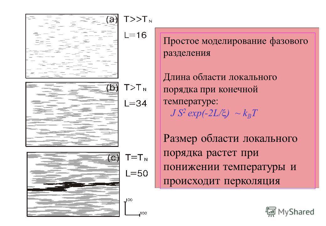 26.3 GHz ESR CuGeO 3 +2.88% Mg Сосуществование сигналов парамагнитного и антиферро- магнитного резонанса Glazkov, Smirnov et al PRB 2002