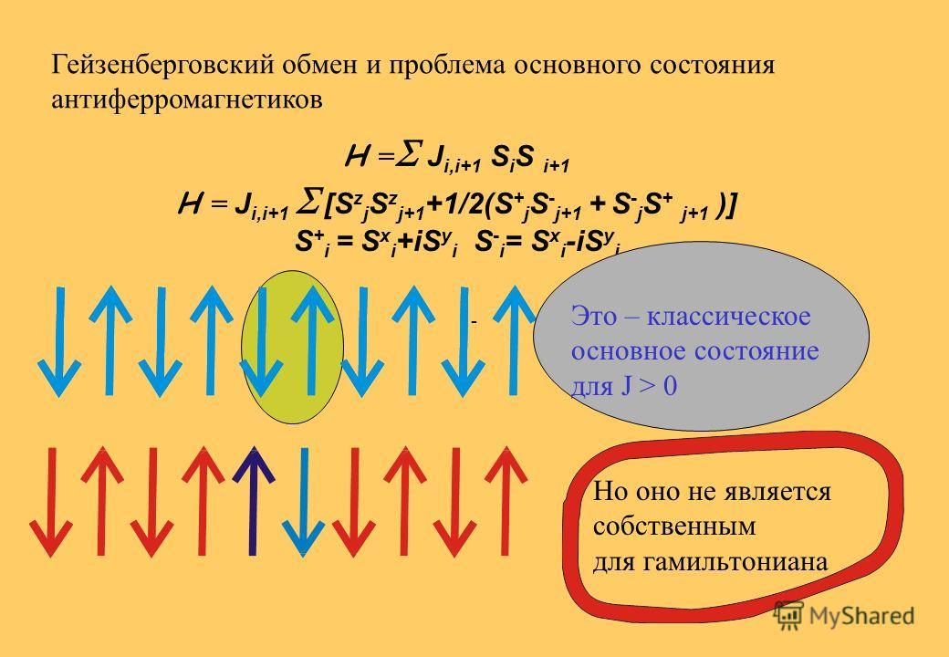 Температурная зависимость восприимчивости антиферромагнетика MnF 2