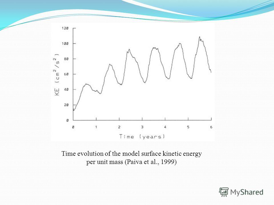 Time evolution of the model surface kinetic energy per unit mass (Paiva et al., 1999)