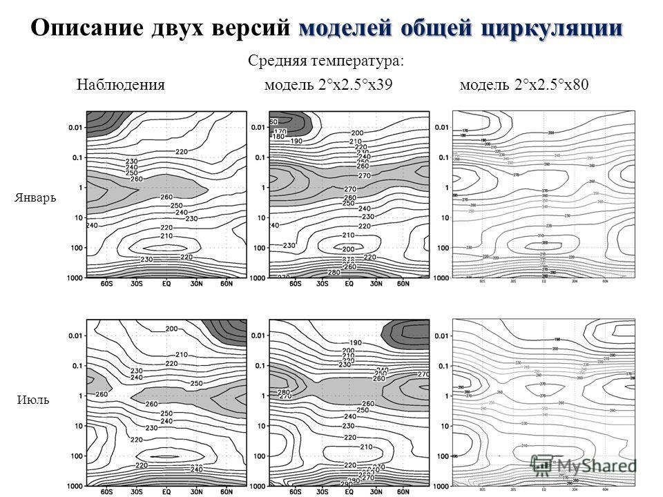 моделей общей циркуляции Описание двух версий моделей общей циркуляции Средняя температура: Наблюдения модель 2°х2.5°х39 модель 2°х2.5°х80 Январь Июль
