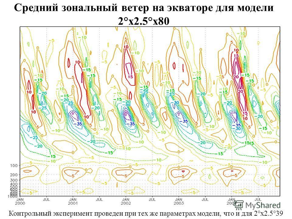 Средний зональный ветер на экваторе для модели 2°х2.5°х80 Контрольный эксперимент проведен при тех же параметрах модели, что и для 2°х2.5°39