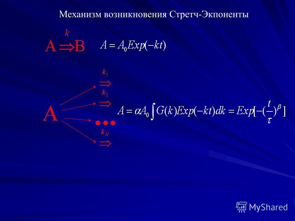 Механизм возникновения Стретч-Экпоненты