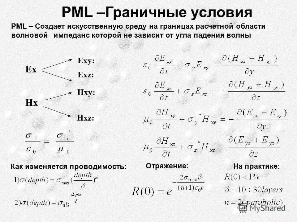 PML –Граничные условия Ex Exy: Exz: Hx Hxy: Hxz: PML – Создает искусственную среду на границах расчетной области волновой импеданс которой не зависит от угла падения волны Как изменяется проводимость: Отражение: На практике: