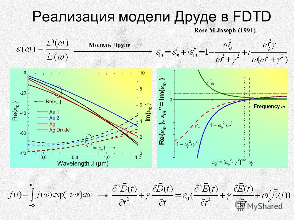 Реализация модели Друде в FDTD Модель Друде Rose M.Joseph (1991)