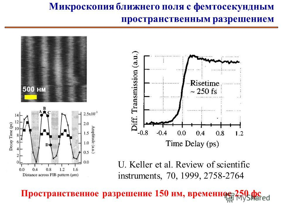 15 Микроскопия ближнего поля с фемтосекундным пространственным разрешением Пространственное разрешение 150 нм, временное 250 фс U. Keller et al. Review of scientific instruments, 70, 1999, 2758-2764