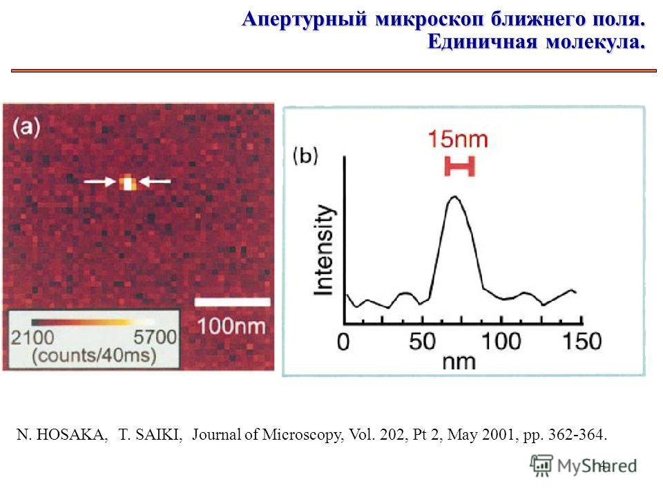 4 Апертурный микроскоп ближнего поля. Единичная молекула. N. HOSAKA, T. SAIKI, Journal of Microscopy, Vol. 202, Pt 2, May 2001, pp. 362-364.