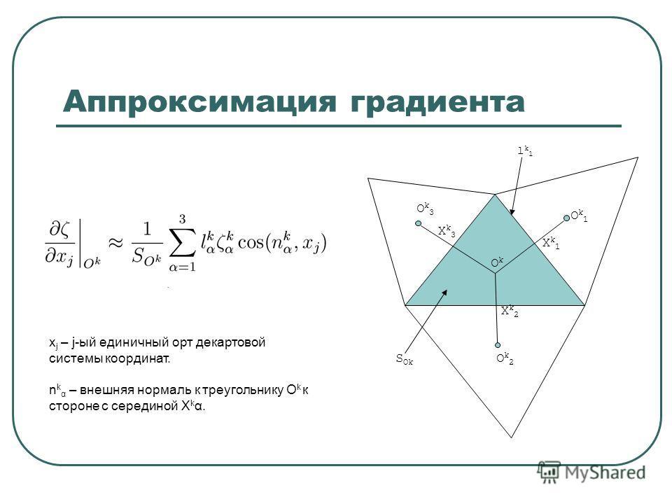 Аппроксимация градиента Xk1Xk1 Xk2Xk2 Xk3Xk3 OkOk Ok3Ok3 Ok1Ok1 Ok2Ok2 S Ok lk1lk1 х j – j-ый единичный орт декартовой системы координат. n k α – внешняя нормаль к треугольнику O k к стороне с серединой X k α.